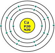 chemistry i bonding bohr diagram for calcium atom #5