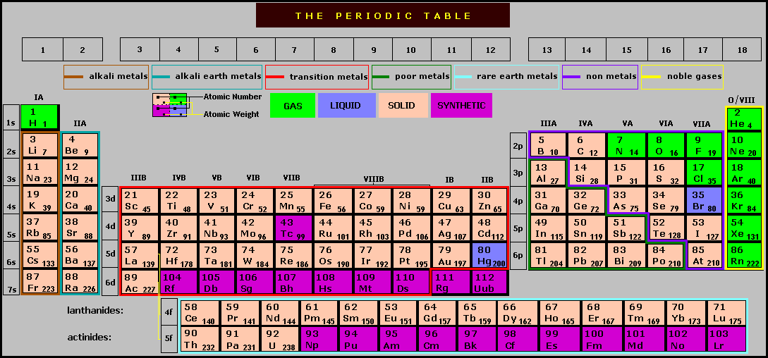 Head meta namegenerator contentadobe pagemill 30 win meta using periodic table what urtaz Choice Image