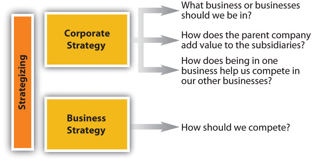 Master thesis business strategy