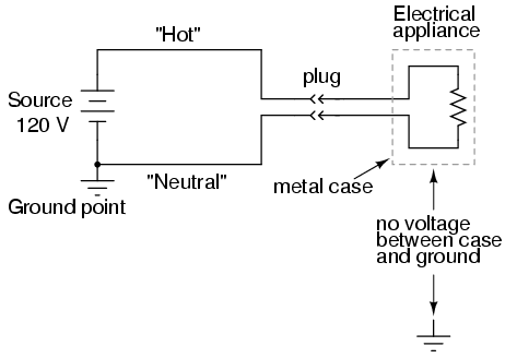 Chapitre 3 <BR>Section H <BR>Safe circuit design on